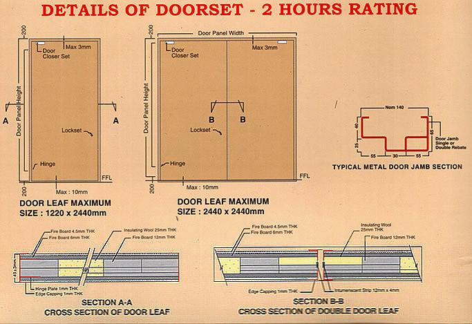Wood Door One Hour Fire Rated Wood Door