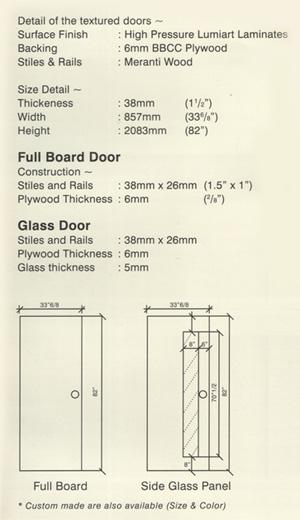 Laminated Door - Explanation