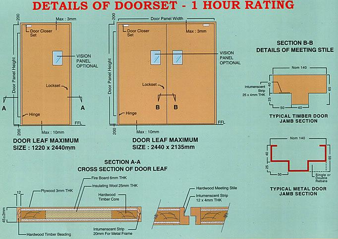 1 Hour Rating Fire Door